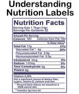 Understanding Nutrition Labels